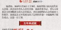 一张图读懂2018海南省政府工作报告 - 海南新闻中心