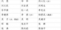 海南省第六届人民代表大会公告(第1号) - 人民代表大会常务委员会