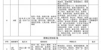海口25条新增优化线路明起正式调整(附详细线路表) - 海南新闻中心