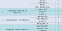 """揽英才马不停蹄 海南""""招才引智""""第二场招聘会23日海口开场 - 海南新闻中心"""