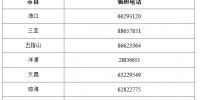 海南公布高考录取期间各市县招生办值班电话 - 海南新闻中心