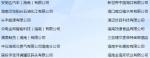 海南省省长将率队赴京招才,招聘会参会单位完整名单来了→ - 科技厅