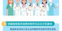 图解 | 关于支持建设博鳌乐城国际医疗旅游先行区的实施方案 - 海南新闻中心