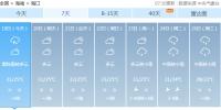 冷空气下周到海南,雨水已经在路上,周末赶紧晒衣被 - 海南新闻中心