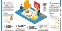 图视|海南发布自贸区第六批11项制度创新案例 - 海南新闻中心