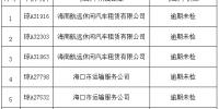 记3分罚200元!海口曝光一批逾期未检车辆 - 海南新闻中心