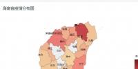 截至24日0时,海南累计确诊病例168例,累计死亡5例 - 海南新闻中心