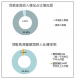 《海南省住房公积金2019年年度报告》解读 - 海南新闻中心