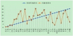 """""""中国省份营商环境评价""""研究指出 海南营商环境位列全国十二 - 海南新闻中心"""