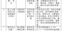 速读!海南自贸港建设第二批集中开工项目一览 - 海南新闻中心