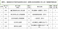 2021年海南公务员部分招考职位取消,考生改报时间→ - 海南新闻中心