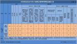 海南3个月查处违反中央八项规定精神等问题229起 - 海南新闻中心