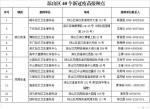 """@市民们 海口琼山区!五一期间疫苗接种""""不打烊""""! - 海南新闻中心"""