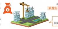 海南省今年重点(重大)项目已完成投资161亿元 - 海南新闻中心