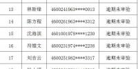 海口交警曝光100驾驶人名单!涉及逾期未审验、逾期未换证→ - 海南新闻中心