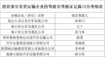 快来看!海南交警公布一批车辆严重交通违法的企业名单 - 海南新闻中心