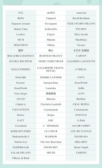 首届中国国际消费品博览会第三批参展品牌名单公布 - 海南新闻中心