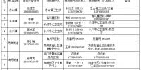 """""""五一""""期间海口秀英区新冠疫苗接种不打烊!附最新接种点一览表→ - 海南新闻中心"""